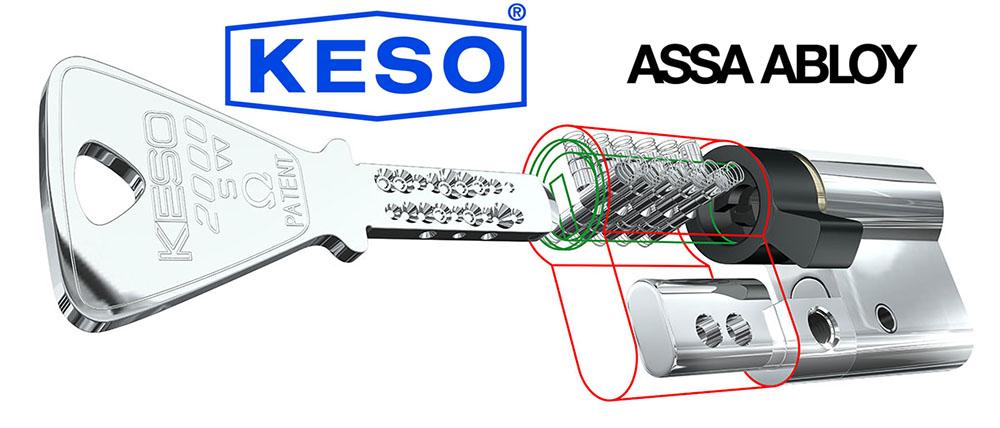 keso2000s-link